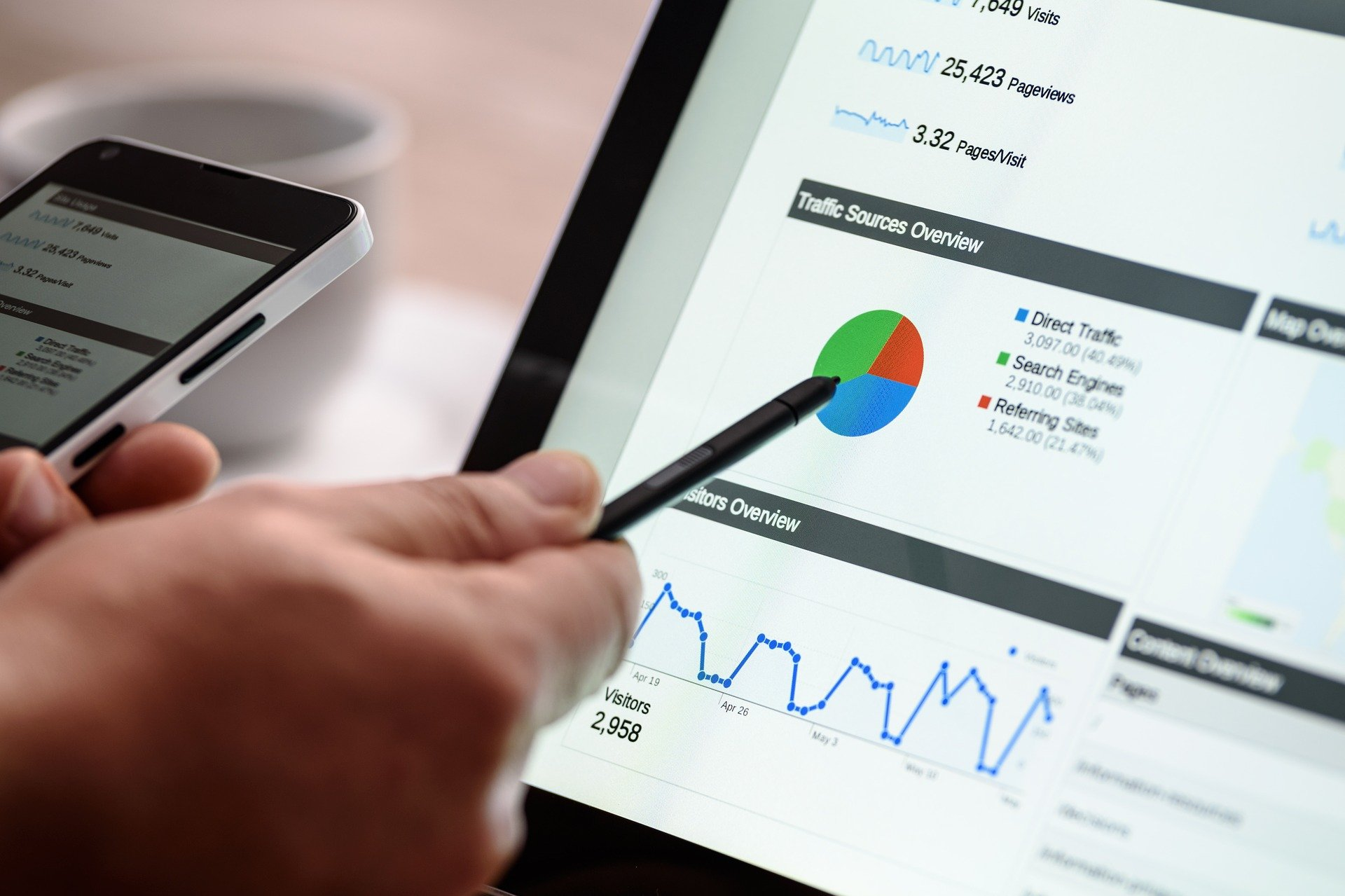 Herramientas para conocer cuál es tu posicionamiento web